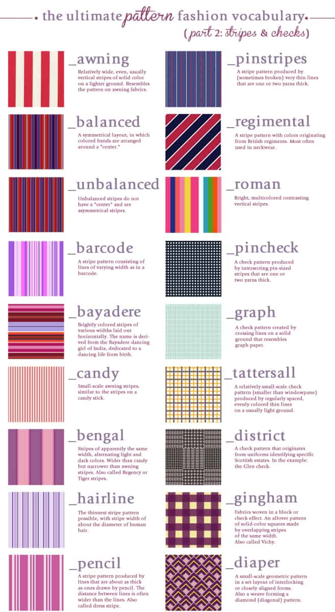 uses of fabric