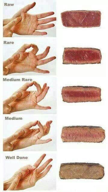steak doneness
