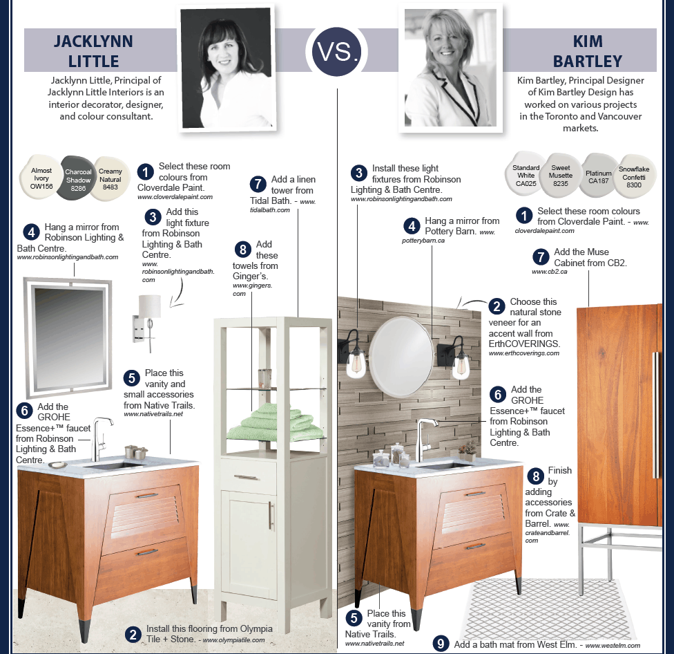 Bathroom Design Board bathroom design board contest – home trends magazine