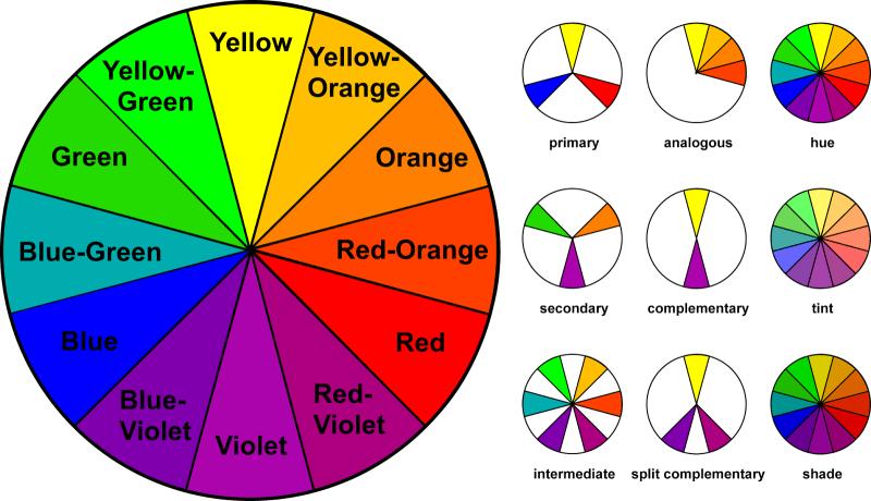Creating Color Schemes Beauti Tone Canadas Colour Experts
