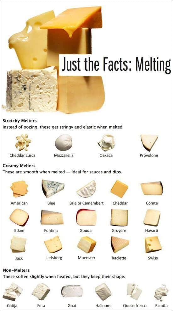 La Belle Riviere Cheese